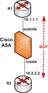 bgp through asa