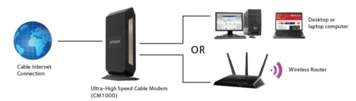 cm1000 connection diagram