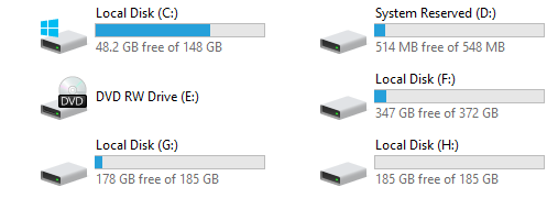 hard disks space