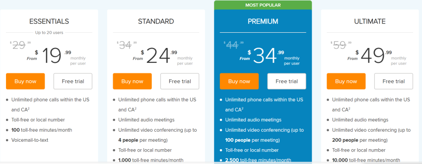 ringcentral price