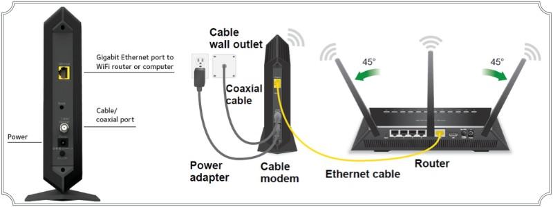comparison of netgear modems