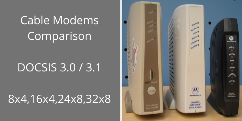 various types of cable modems