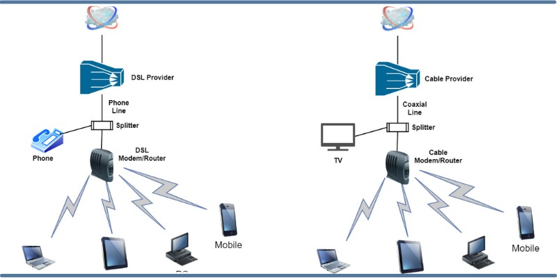 dsl or cable internet comparison