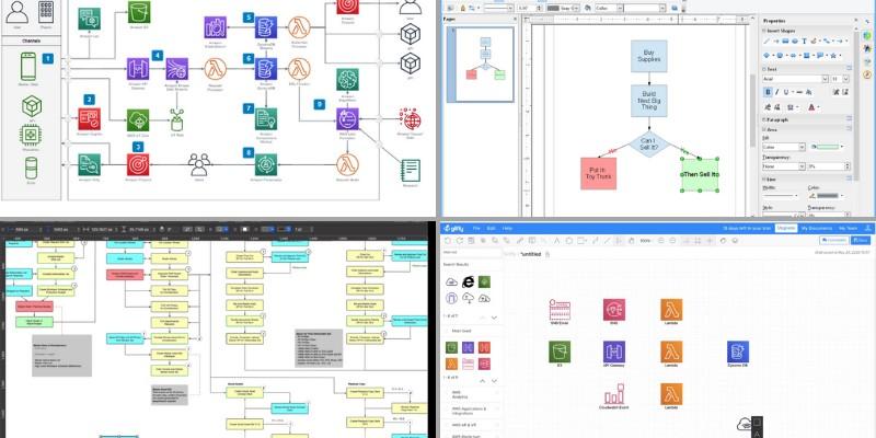 diagram tools like visio